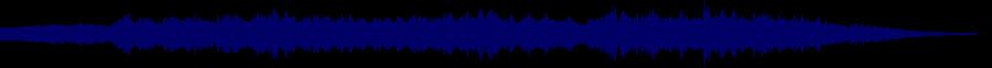 waveform of track #60598