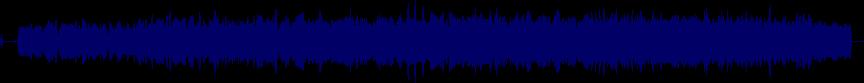 waveform of track #60603