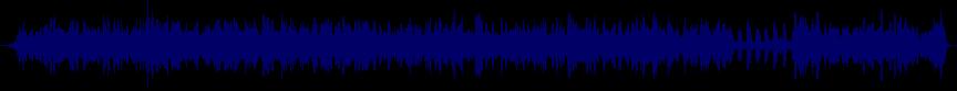 waveform of track #60621