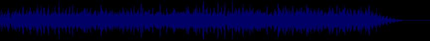waveform of track #60661