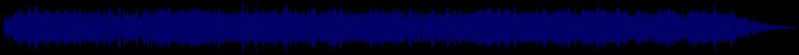 waveform of track #60668