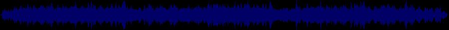 waveform of track #60692