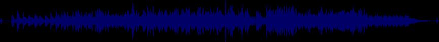 waveform of track #60717