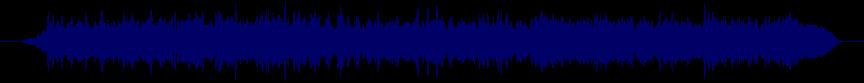 waveform of track #60747
