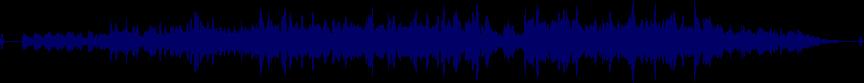 waveform of track #60804