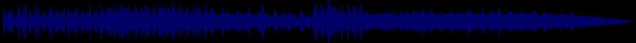 waveform of track #60815