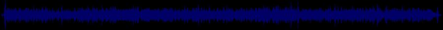 waveform of track #60828