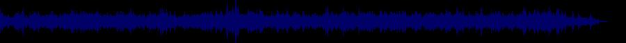 waveform of track #60847