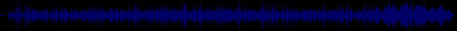 waveform of track #60848