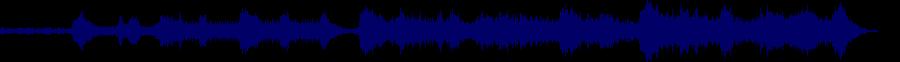 waveform of track #60851