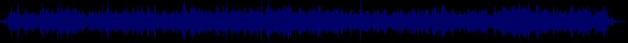 waveform of track #60853
