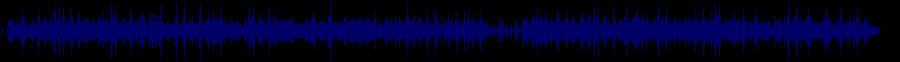 waveform of track #60864
