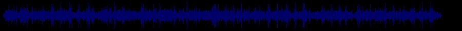 waveform of track #60866
