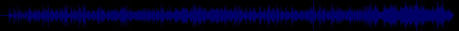 waveform of track #60870