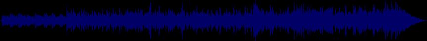 waveform of track #60876
