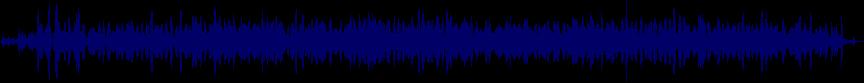 waveform of track #60879