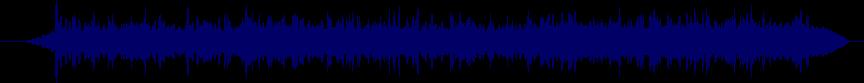 waveform of track #60903