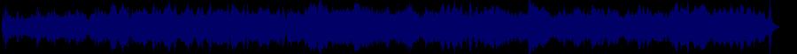 waveform of track #60945