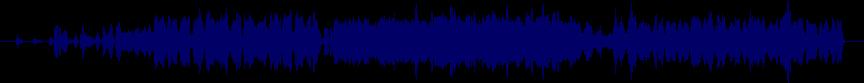 waveform of track #60955