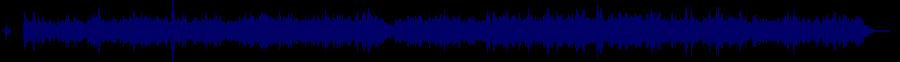waveform of track #60965