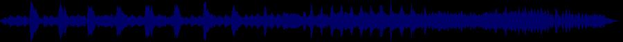 waveform of track #60975