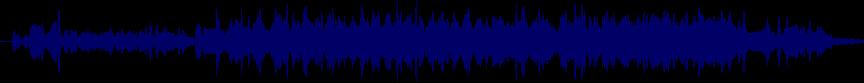 waveform of track #60982