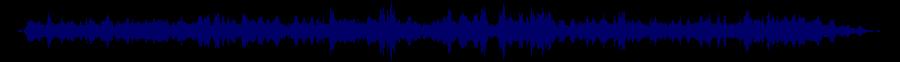 waveform of track #61007