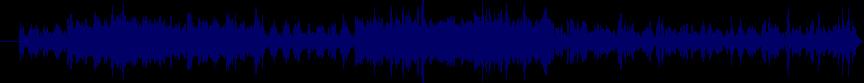 waveform of track #61011