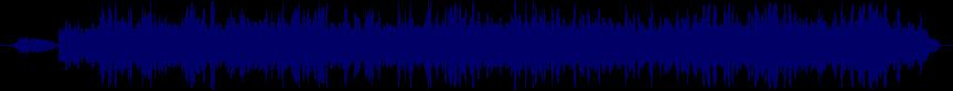 waveform of track #61020