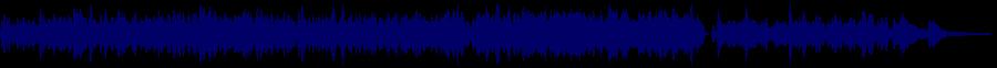 waveform of track #61022