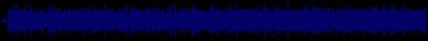 waveform of track #61023