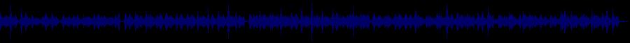 waveform of track #61036