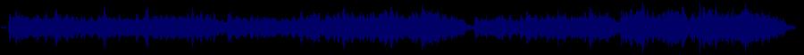 waveform of track #61061