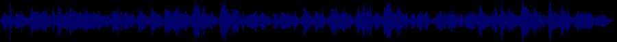waveform of track #61062