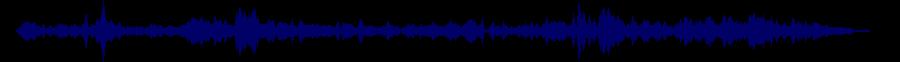 waveform of track #61065