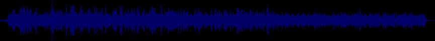 waveform of track #61070