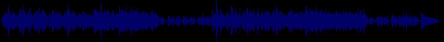 waveform of track #61075
