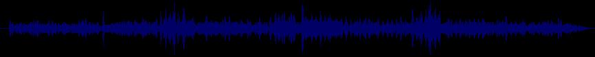 waveform of track #61076