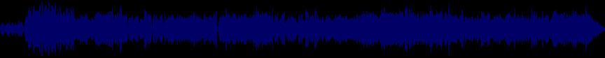 waveform of track #61080