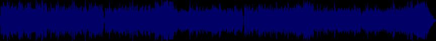 waveform of track #61082