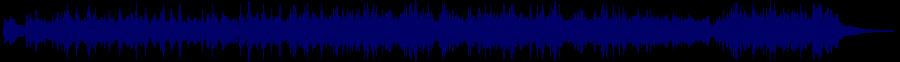 waveform of track #61089