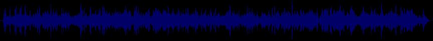 waveform of track #61119