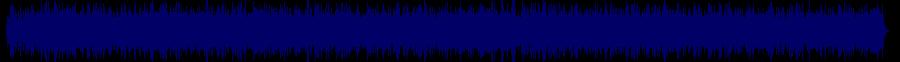 waveform of track #61125