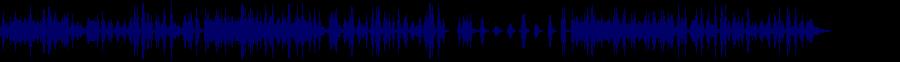 waveform of track #61129