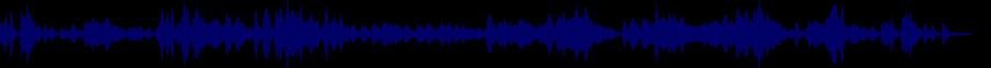 waveform of track #61134