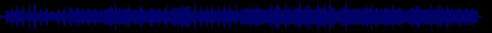 waveform of track #61158