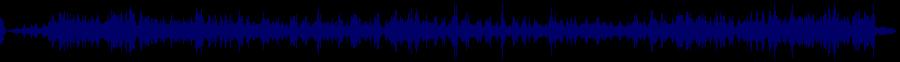 waveform of track #61172