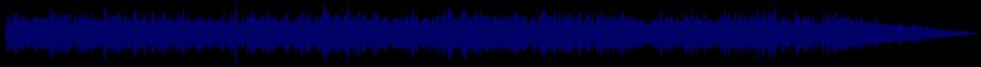 waveform of track #61191