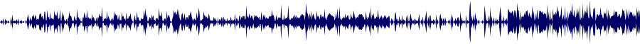 waveform of track #61195