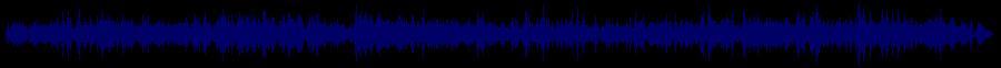 waveform of track #61198